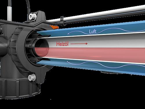 Querschnittskizze durch Füllrohr mit Luft- und Heizölzirkulation
