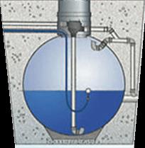 Querschnitt eines Regenwassertanks
